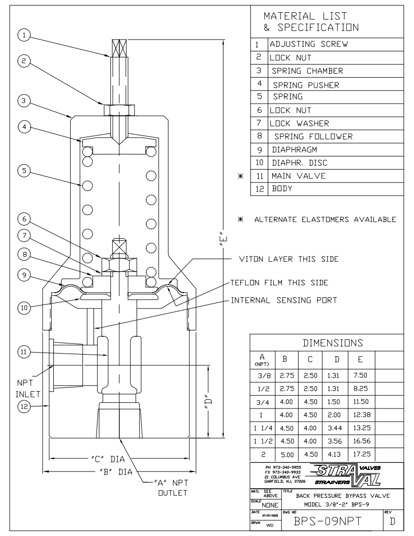 Back Full Flow Pressure Regulator