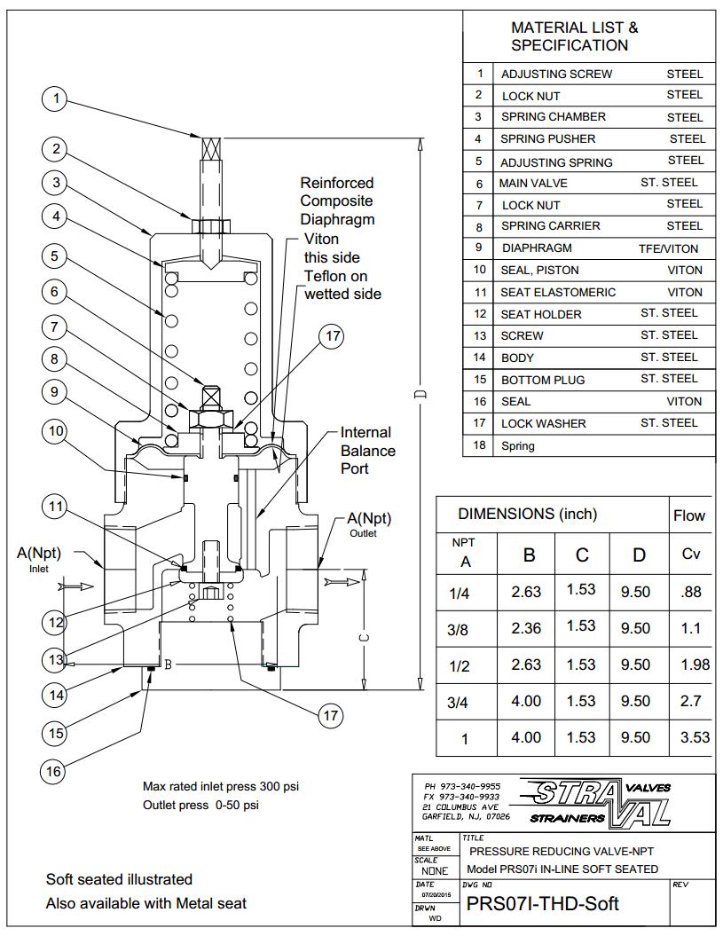 pressure reducing valve instructions