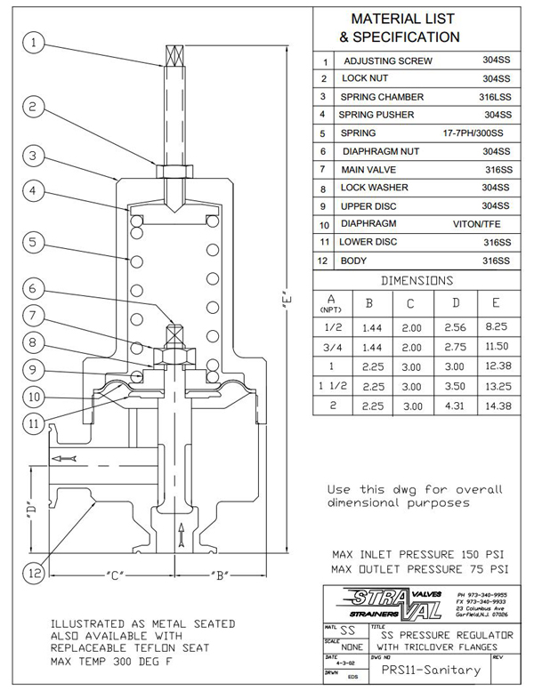 Sanitary Pressure Regulator PRS11